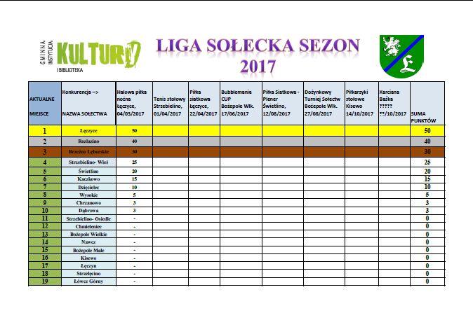 tabela sport 2017
